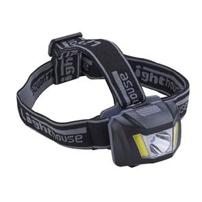 view Headlamps products